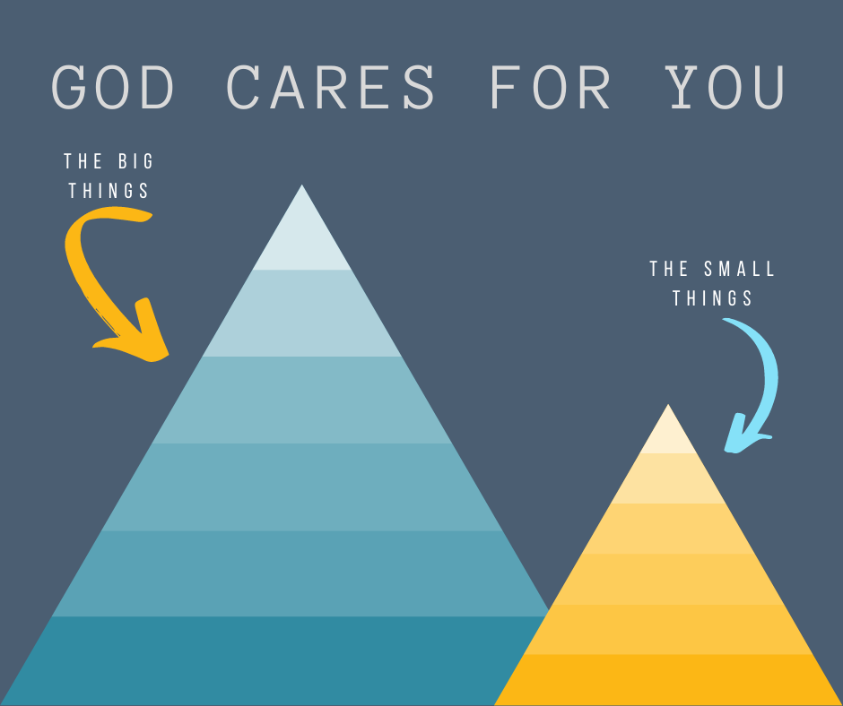 Jesus Cares About Us